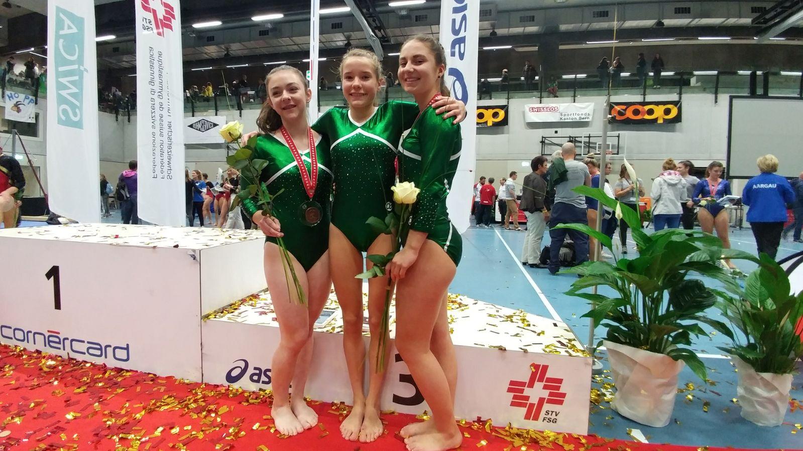 GETU Schweizermeisterschaft Mannschaft Turnerinnen